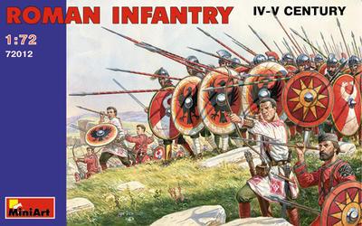 Roman Infantry IV-V Century
