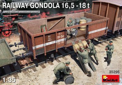 Railway Gondola 16,5-18t - 1