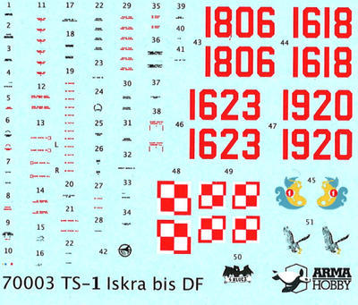 "TS-11 ""Iskra"" BIS DF Expert Set - 2"