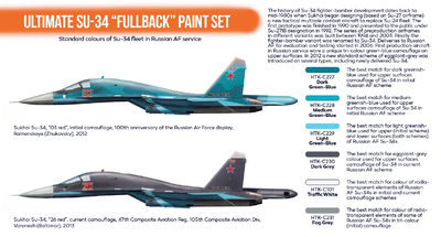 "Ultimate SU-34 ""Fullback""Paint Set, set barev - 2"