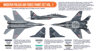 Modern Polish Air Force Paint Set Vol. 1, sada barev - 2