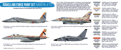 Israeli Air Force Paint Set (Modern Jets) - 2