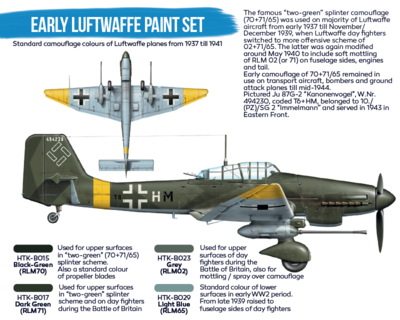 Early Luftwaffe Paint Set, sada barev - 2