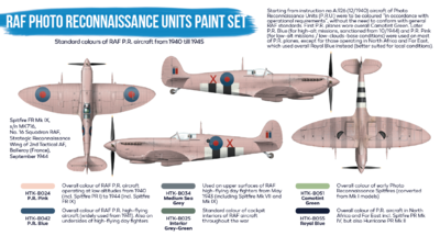 RAF Photo Reconnaussance Unit Paint set, sada barev - 2