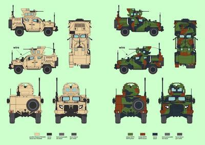 M1278 Heavy Guns Carrier 'Joint Light Tactical Vehicle' - 2