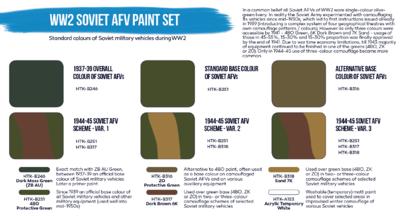 WW2 Soviet AFV Paint Set, sada barev - 2