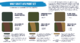 WW2 Soviet AFV Paint Set, sada barev - 2/2
