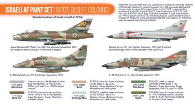 Israeli AF Paint Set (1970´S Desert Colours), sada barev - 2