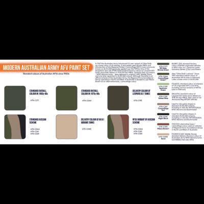 Modern Australian Army AFV paint set - 2