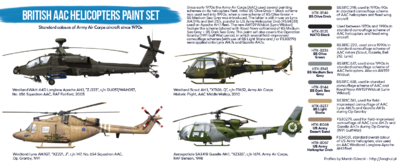 British AAC Helicopters Paint Set, sada barev - 2