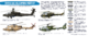 British AAC Helicopters Paint Set, sada barev - 2/2