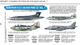 Modern RN Fleet Air Arm paint set vol. 1, set barev - 2/2