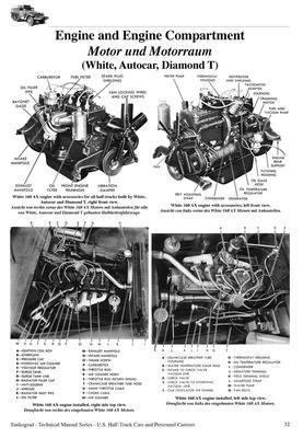 TM U.S. WWII Half-Track M2, M2A1, M9A1,.... - 2