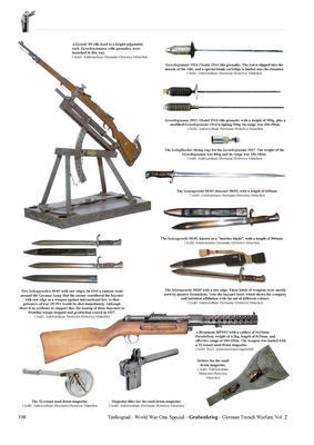 WWI Grebankrieg German Trench Warfare vol.2 - 2