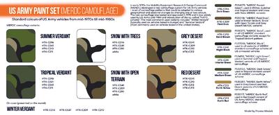 US Army Paint Set (MERDC Camouflage) - 2