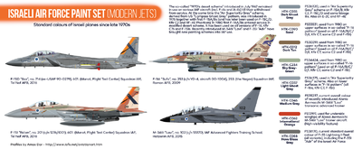 Israeli Air Force Paint Set (Modern Jets), set barev - 2