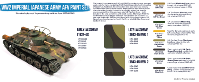 WW2 Imperial Japanese Army AFV Paint Set, set barev  - 2