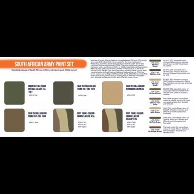 South African Army Paint Set, sada barev - 2