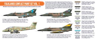 Falklands Conflict Paint Set Vol.1, set barev - 2