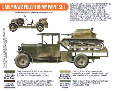 Early WW2 Polish Army, sada barev - 2