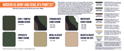 Modern US Army And USMC AFV Paint Set  - 2