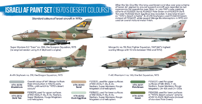 Israeli AF Paint Set (1970 DESERT Colours), sada barev - 2