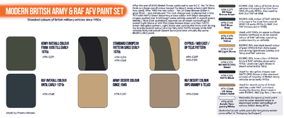 Modern British Army & RAF AFV Paint Set, sada barev - 2
