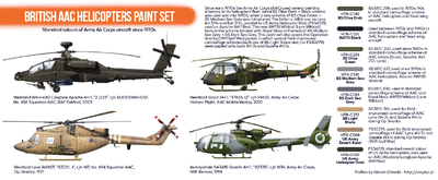 Modern Royal Air Force paint set - 2