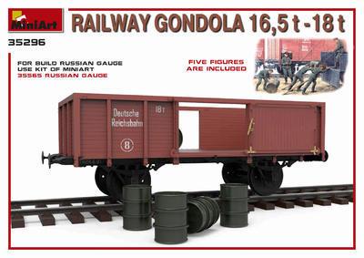Railway Gondola 16,5-18t - 2