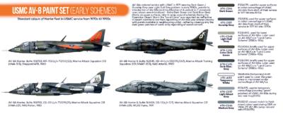 USMC AV-8 Paint Set (Earyl Schemes), set barev - 2