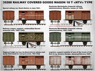 "Railway Covered Goods Wagon 18t "" NTV"" Type - 3"