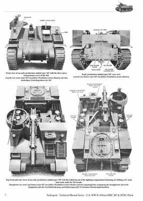TM U.S. WWII 105mm M7 & M7B1 Priest - 3