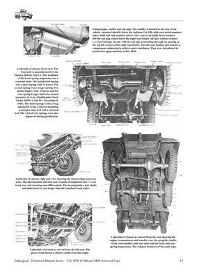 TM U.S. WWII M8 Light Armour Car M20 Armoured Utility Car - 3