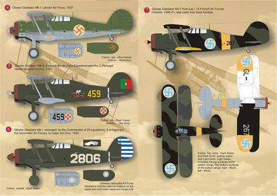 Gloster Gladiator - 3