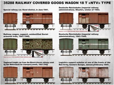 "Railway Covered Goods Wagon 18t "" NTV"" Type - 4"