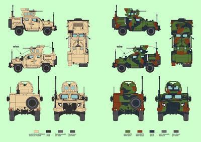 M1278 Heavy Guns Carrier 'Joint Light Tactical Vehicle' - 4