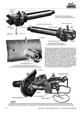 TM U.S. 75mm Hotwizer M8 HMC / 105mm Hotwizer - 4