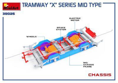 "TRAMWAY ""X"" SERIES MID TYPE - 5"