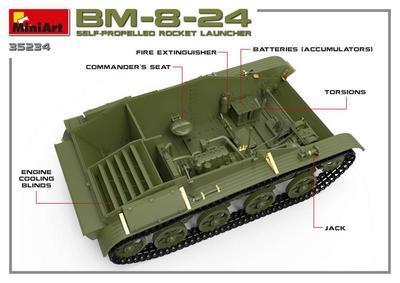 BM-8-24 Self-Propelled Rocket Launcher - 5